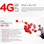脅威のスピードTruemove H 4G